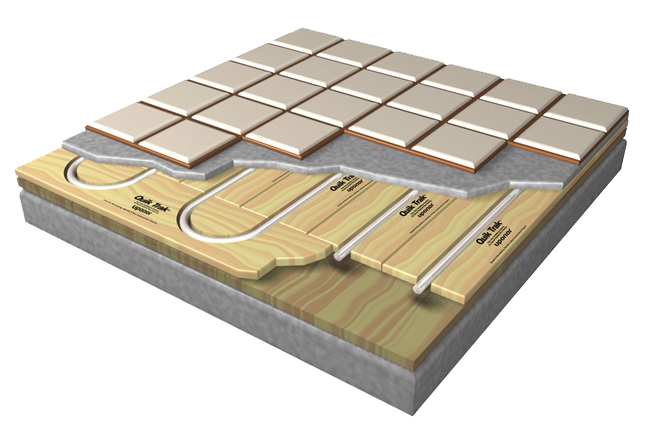 Uponor Radiant Floor Heating Systems